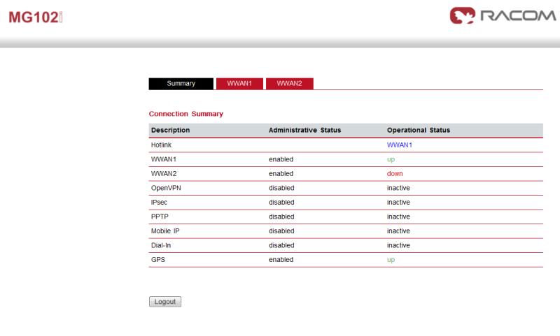 MG102iGPRS/UMTS/HSPA+/LTE router - 7  Web Configuration   RACOM